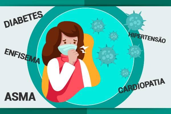 Pessoas com doenças crônicas.