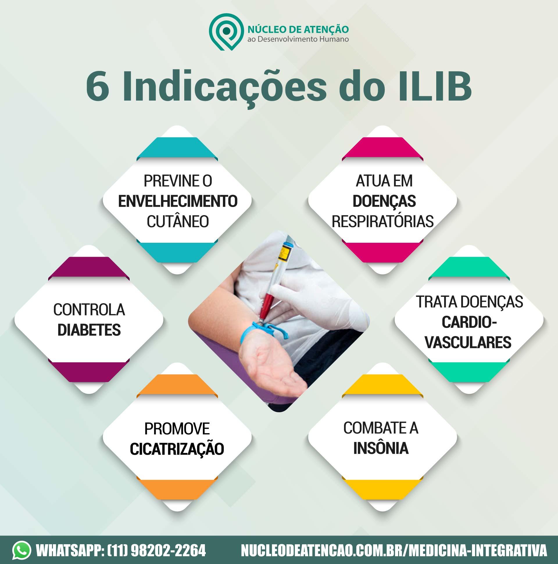 6 Indicações do ILIB